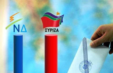 Στα όρια της αυτοδυναμίας ο ΣΥΡΙΖΑ σε νέα δημοσκόπηση!